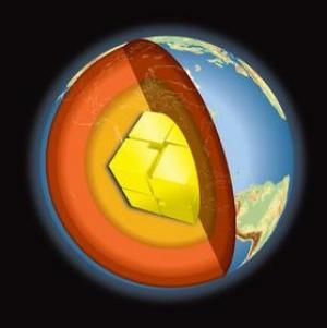 rubik cube earth core