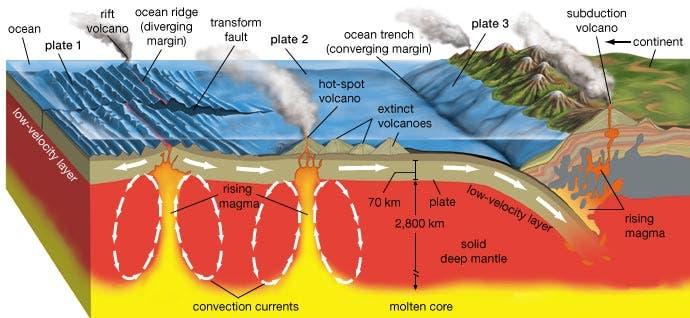 oceanic-rift