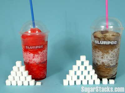 How Much Sugar There Is In What You Re Eating