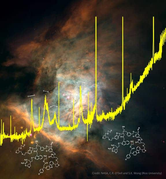 A spectrum from the European Space Agency's Infrared Space Observator superim. (c) NASA, C.R. O'Dell, S.K. Wong (Rice University) posed on an image of the Orion nebula.