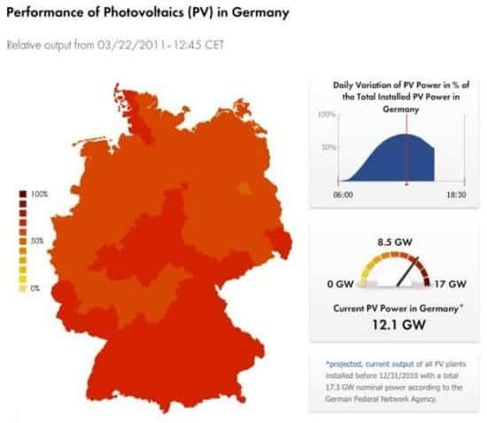 germany pv