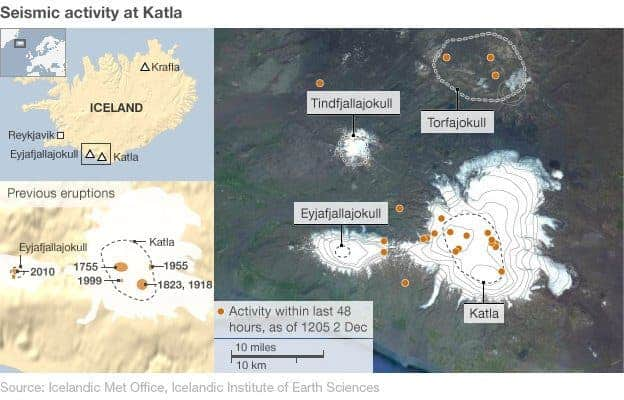 Katla volcanic eruption