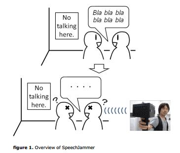 Speech Jammer