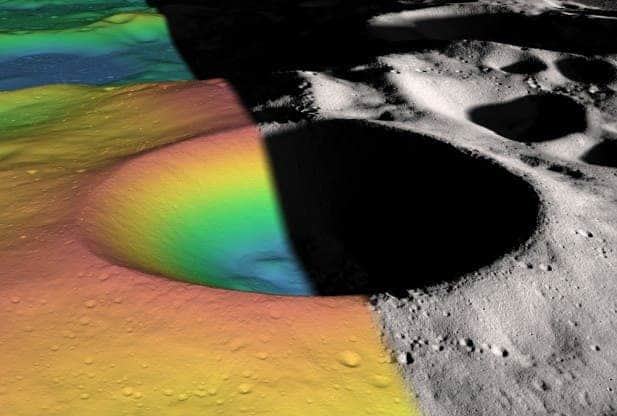 The permanently shadowed crater adjacent to the lunar south pole, called Shackleton, after the famous Antarctic explorer. Left elevation mapping, right digital photo of the crater. The structure of the crater's interior was revealed by a digital elevation model constructed from over 5 million elevation measurements from the Lunar Orbiter Laser Altimeter. (c) NASA