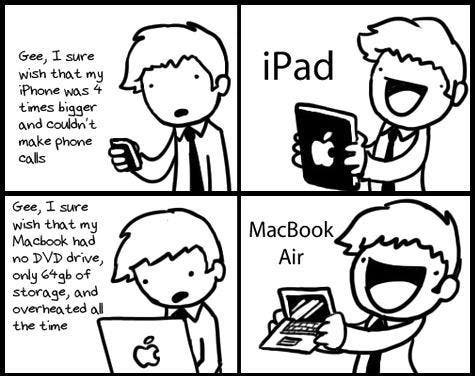 apple innovation
