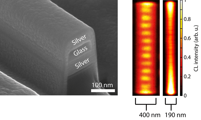 Within the carefully sculpted waveguide, (left) light waves typically overlap to make a banded pattern (middle). However, depending on the width of the waveguide, waves of a certain wavelength travel infinitely fast, making the whole waveguide light up. (c) AMOLF and University of Pennsylvania