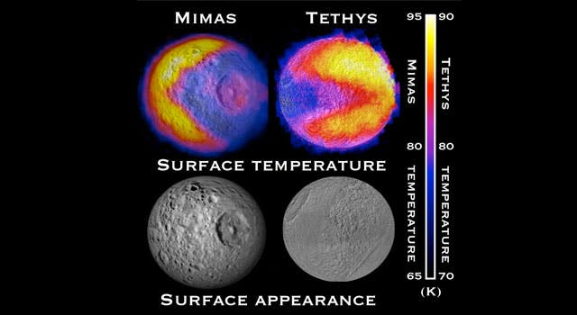"Scientists with NASA's Cassini mission have spotted two features shaped like the 1980s video game icon ""Pac-Man"" on moons of Saturn. One was observed on the moon Mimas in 2010 and the latest was observed on the moon Tethys. Image credit: NASA/JPL-Caltech/GSFC/SWRI"