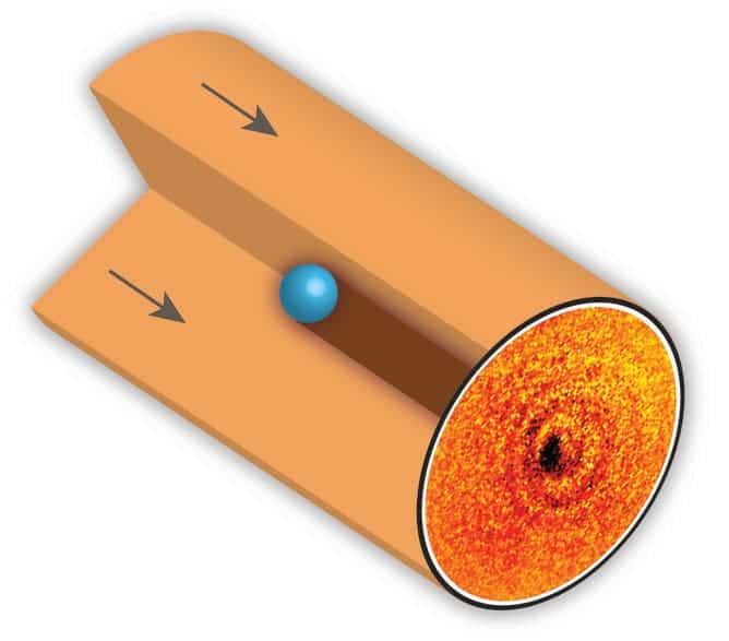 The figure above shows how a laser beam (orange) passing by a single atom (blue) leaves a dark shadow in its wake, with the actual picture of the single atom shadow shown on the right end. (c) Kielpinksi Group/Centre for Quantum Dynamics