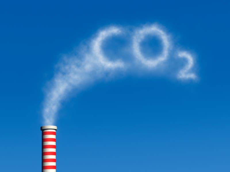 carbon dioxide climate change