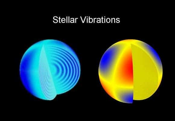 stellar-vibrations
