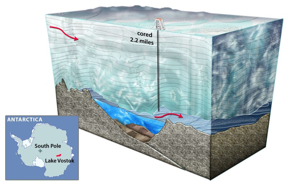 lake_vostok_nsf_h