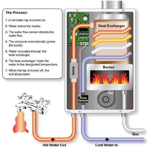 Water-Heater