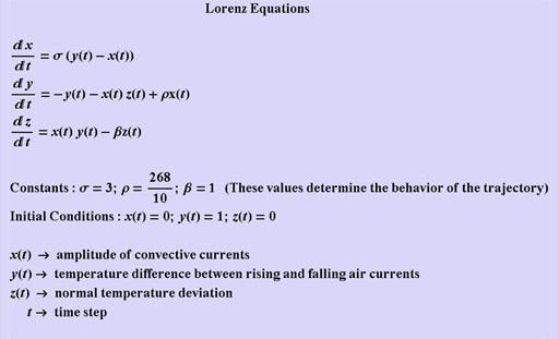 Lorenz_Equations
