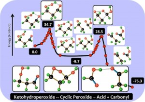 Diagram illustrates the newly-discovered reaction that transforms molecules of ketohydroperoxide into acids and carbonyl molecules, after going through intermediate stages.  ILLUSTRATION COURTESY OF JALAN ET AL