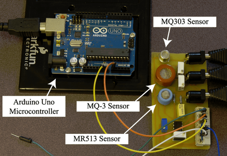 Molecular receiver: one of three sensors (for various types of tests) demodulates the incoming signal by assigning the bit 1 to increasing concentration and 0 to decreasing. The binary data is converted back to letters in the Arduino board and sent via serial port to a computer for display. (Credit: N. Farsad et al./PLOS ONE)