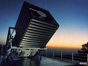 BOSS data is acquired by the 2.5m Sloan telescope at Apache Point Observatory in New Mexico. (c) SDSS