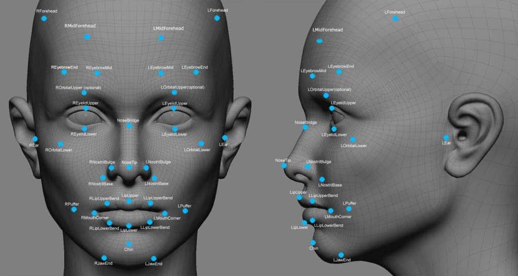 Key face recognition point data. Photo: endthelie.com