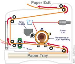 laser_printing