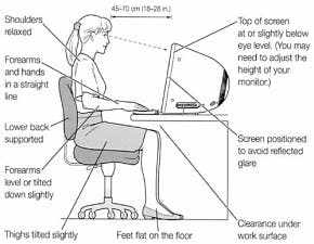 sit better at the office