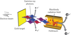 Photon collider schematic (Nature Photonics)