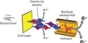 Photon collider schematic (Nature Photonics)