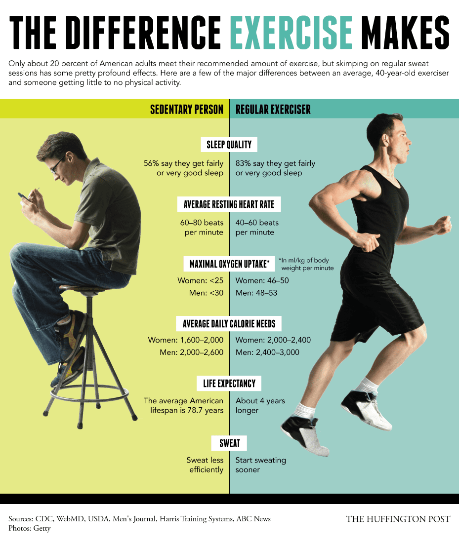 Communication on this topic: What's Worse: Skipping a Workout or Skimping , whats-worse-skipping-a-workout-or-skimping/