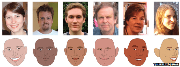 Six faces and their computerised approximations, including study author Dr Tom Hartley (second from left)