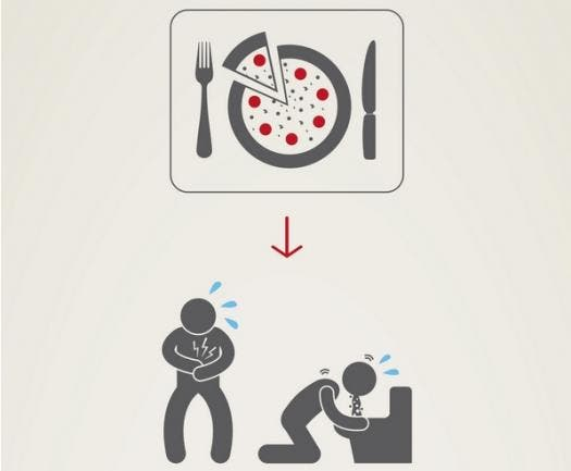 Food Poisoning From an infographic for Foodborne Chicago by Payal Patel Designs