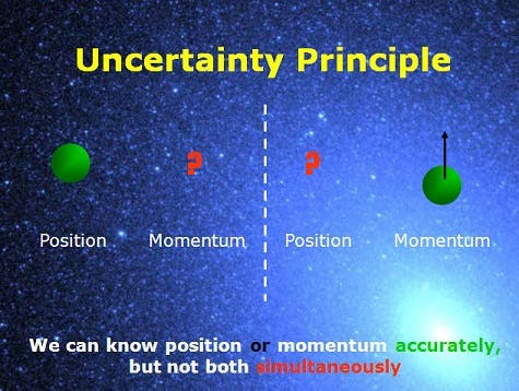 uncertainty_principle-