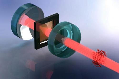A cloud of ultracold atoms (red) is used to cool the mechanical vibrations of a millimeter-sized membrane (brown, in black frame). The mechanical interaction between atoms and membrane is generated by a laser beam and an optical resonator (blue mirror). Credit: Tobias Kampschulte, University of Basel