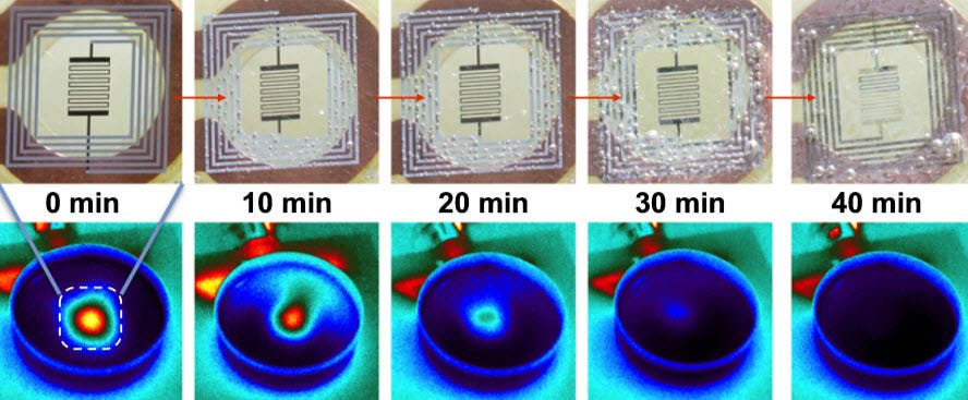 Optical (and corresponding IR) images of the dissolution of implant device (top row: powering induction coil with resistor/heater) (credit: Tufts University)