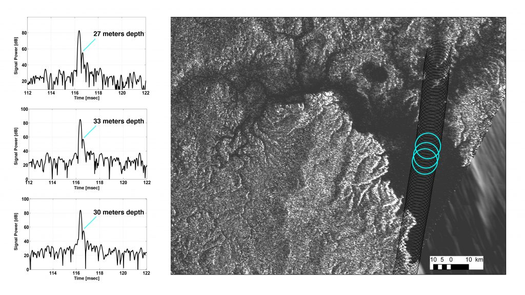 Cassini radar data reveal the depth of a liquid methane/ethane sea on Saturn's moon Titan near the mouth of a large, flooded river valley. Image Credit: NASA/JPL-Caltech/ASI/Cornell