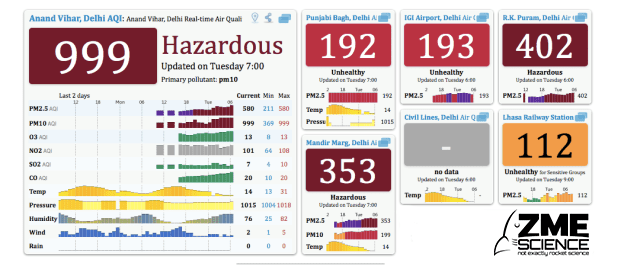 new delhi air pollution