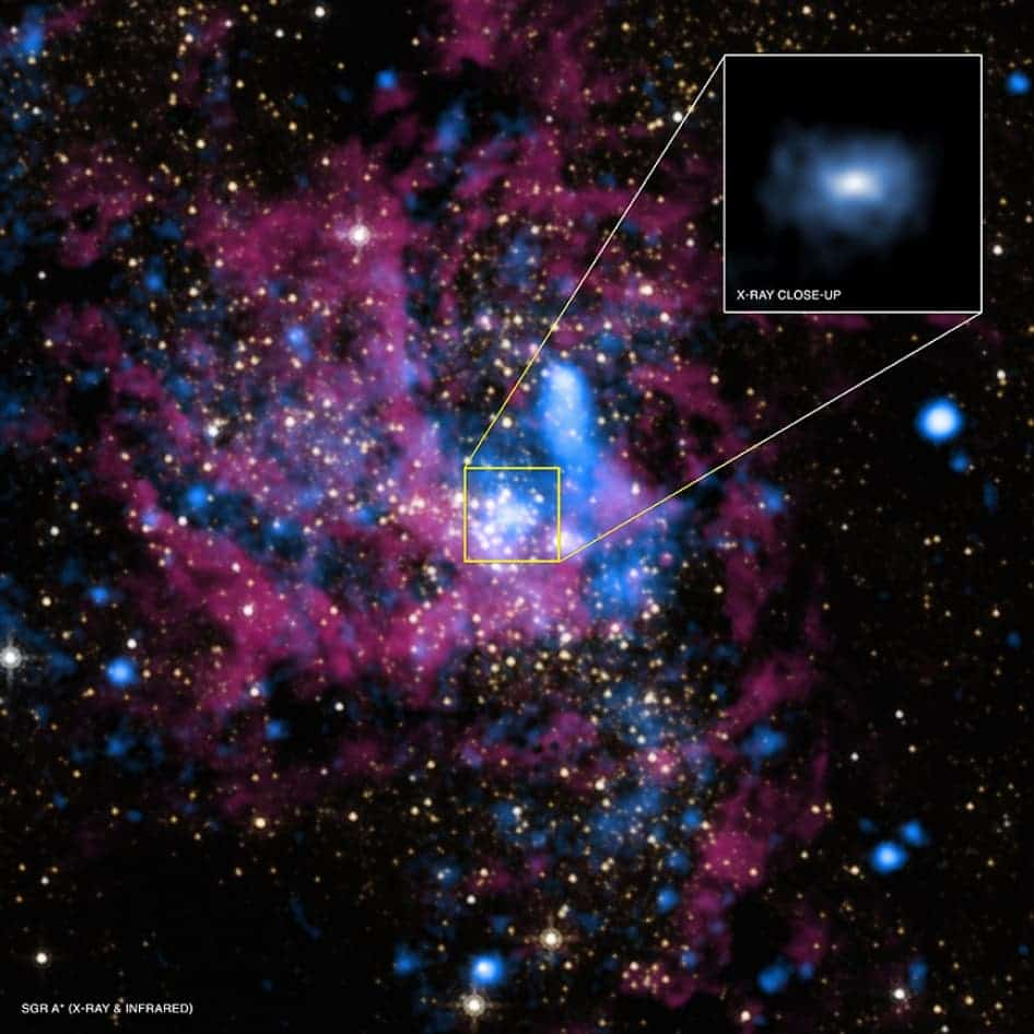 The center of the Milky Way galaxy, with the supermassive black hole Sagittarius A* (Sgr A*), located in the middle, is revealed in these images. The large image contains X-rays from Chandra in blue and infrared emission from the Hubble Space Telescope in red and yellow.  Credit: NASA