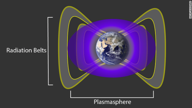 Charged gas particles interact with Earth's radiation belts to create a barrier against relativistic electrons. Image: MIT