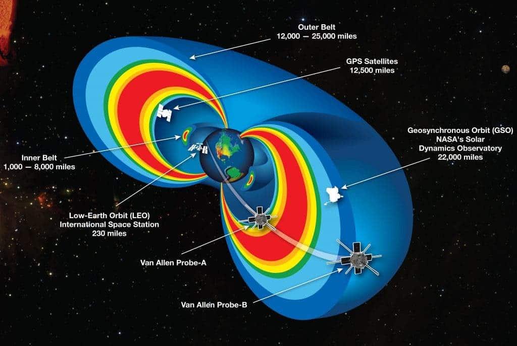 Solar For America >> Star Trek-like shield discovered in Earth's orbit shelters ...