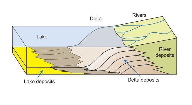 Lake bed sediment Mars