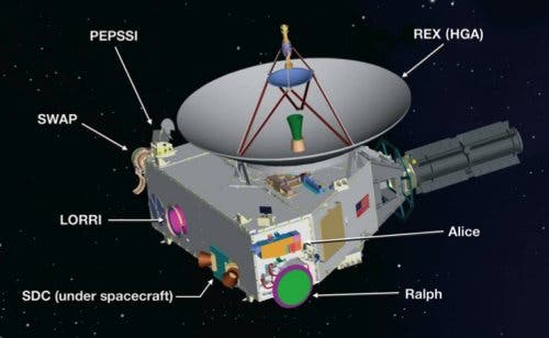 The image shows where the probe's instruments are positioned. Credit: NASA