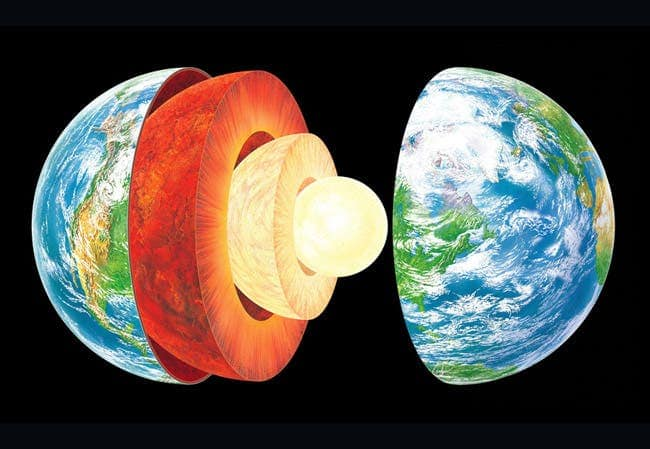 earth s layer Inside the earth the size of the earth -- about 12,750 kilometers (km) in diameter-was known by the ancient greeks, but it was not until the turn of the 20th century that scientists determined that our planet is made up of three main layers: crust, mantle, and core.