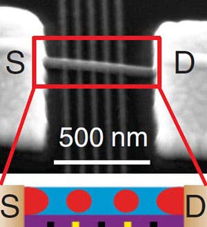 A double quantum dot as imaged by a scanning electron microscope. Current flows one electron at a time through two quantum dots (red circles) that are formed in an indium arsenide nanowire. (Photo courtesy of Science/AAAS)  Read more: Rice-sized laser, powered one electron at a time, bodes well for quantum computing