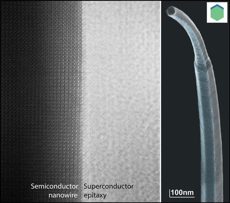 The interface between the semiconductor and the metal is perfect and establish the new superconducting hybrid crystals, which could ultimately form the basic for future superconducting electronics. Credit: University of Copenhaga
