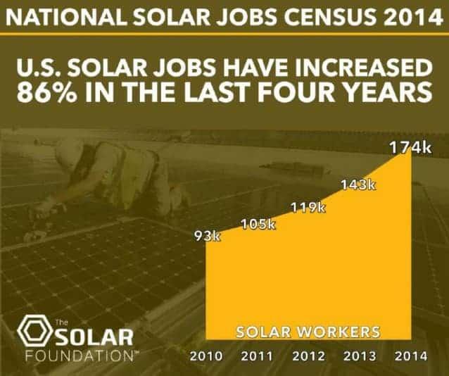 solar-jobs-638x534