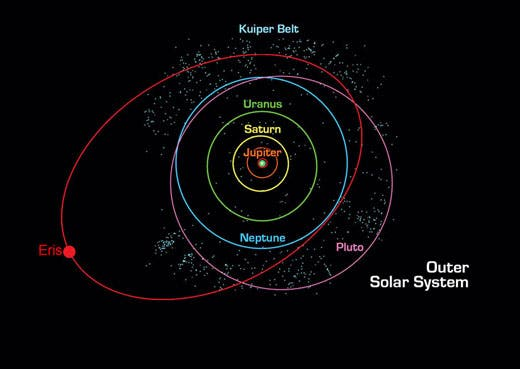 Not one, but two yet to be confirmed Earth-sized planets ...