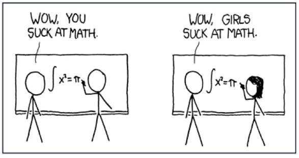 gender gap in STEM