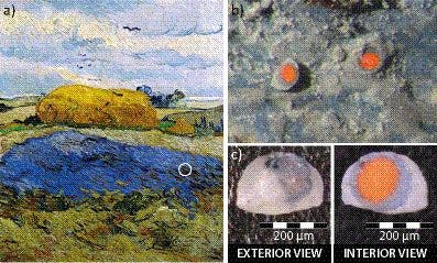 "Left: Van Gogh painting ""Wheat Stack under a Cloudy Sky"" (Kröller-Müller Museum, Netherlands). The paint sample area is indicated by a white circle. Upper right: Detail of the painting in the sample area, lower right: Detail of the paint sample (picture: Wiley-VCH Verlag GmbH & Co. KGaA, Weinheim)"