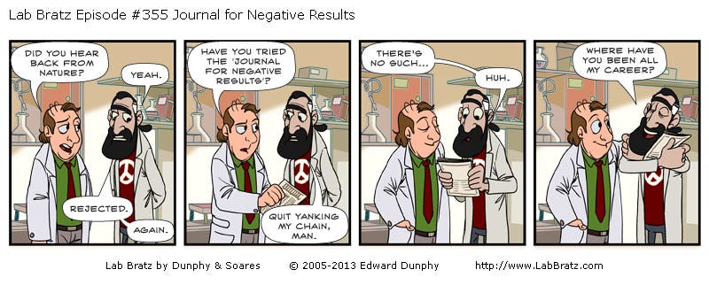 negative research