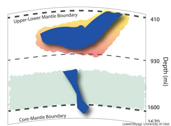 earth mantle layer