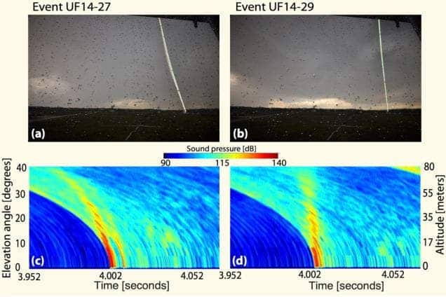 Top: lightning. Bottom: acoustic map of the thunder. Image: Nature