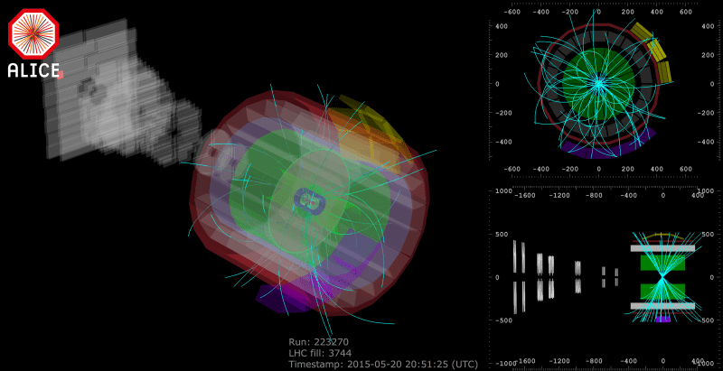 Protons collide at 13 TeV sending showers of particles through the ALICE detector (Image: ALICE)