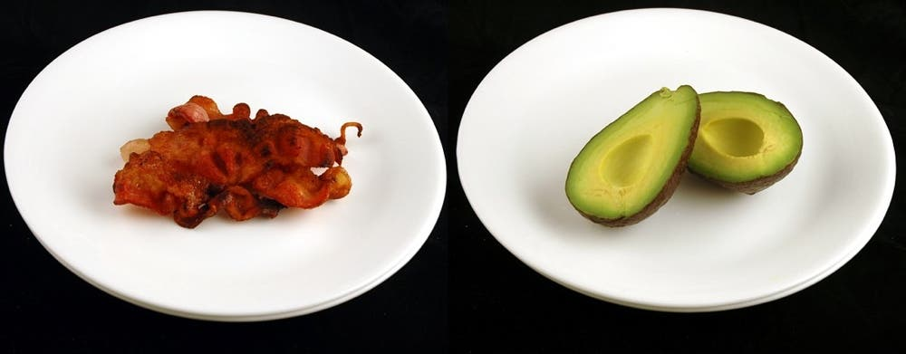 What Calories Look Like In Different Foods